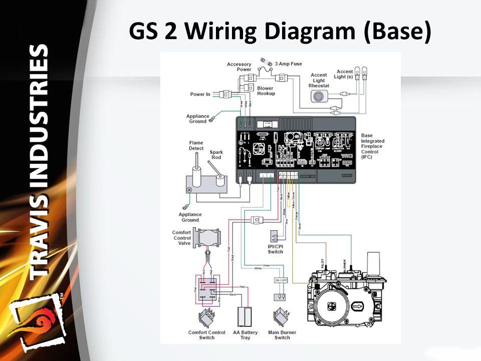 power flame burner wiring diagram wiring schematic diagram Coleman RV Thermostat Wiring Diagram power flame burners wiring diagrams g j0575511 all wiring diagram sterling wiring diagrams power flame j burner wiring schematic simple wiring diagram