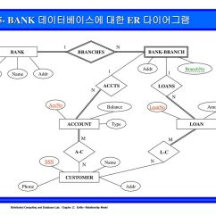 Loan Company Er Diagram Culligan Water Softener Parts Chapter 2 Entity Relationship Model 객체 관계 모델 Ppt Download
