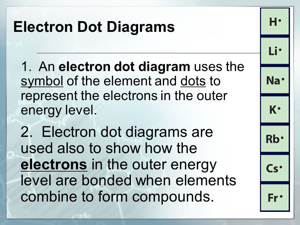 electron dot diagram for fluorine dodge truck automatic transmission the element mercury diagram. mercury. auto parts catalog and