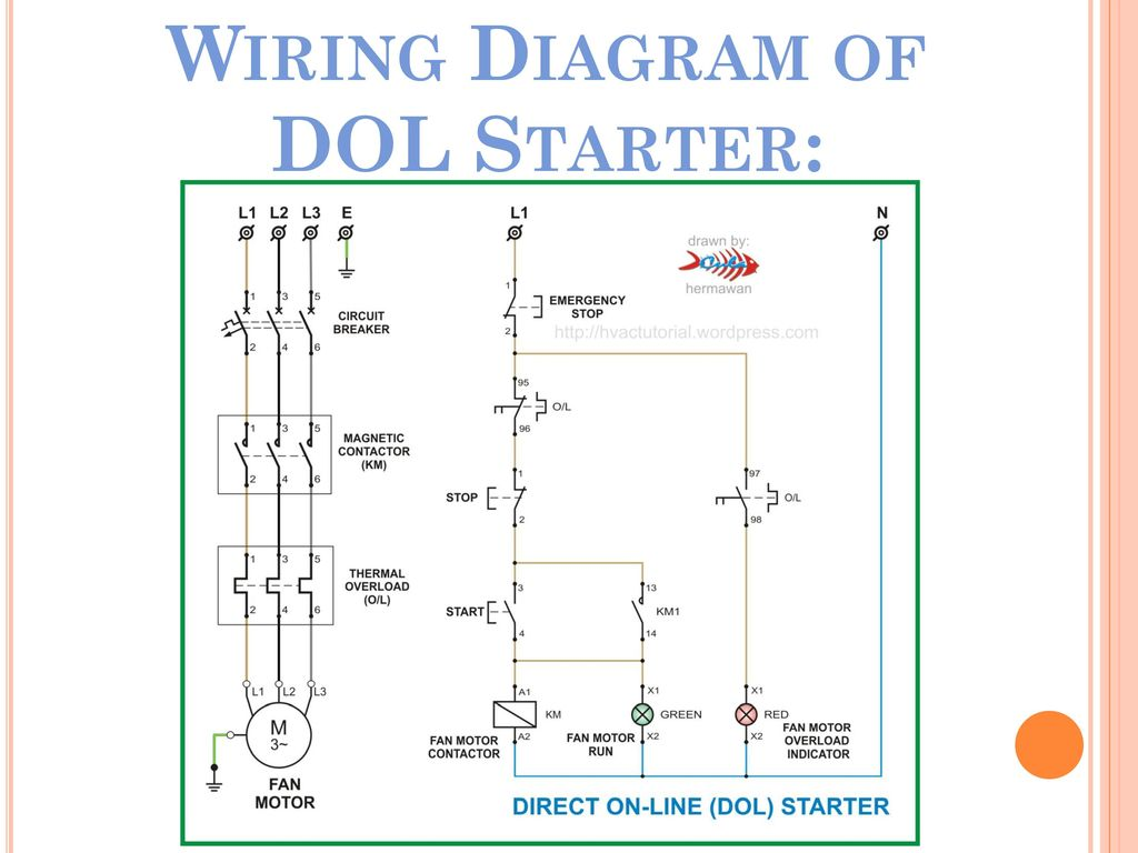 3 phase dol wiring diagram 1998 subaru impreza radio electrical department element of electric design ppt