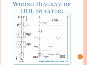 ELECTRICAL DEPARTMENT ELEMENT OF ELECTRIC DESIGN  ppt