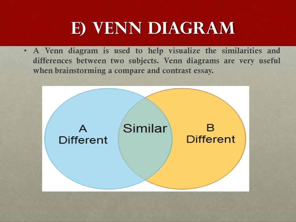 what is a venn diagram in writing skull sutures sagittal anatomy the essay process academic skills units 8 and 9
