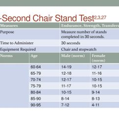 Chair Stand Test Measure Lounge Ikea Home Health Care Ppt Download