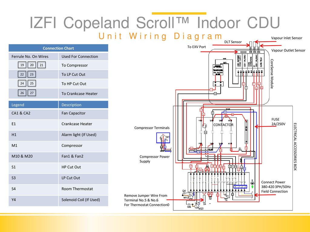 copeland scroll wiring diagram 1996 toyota 4runner izfi condensing unit installation and commissioning ppt