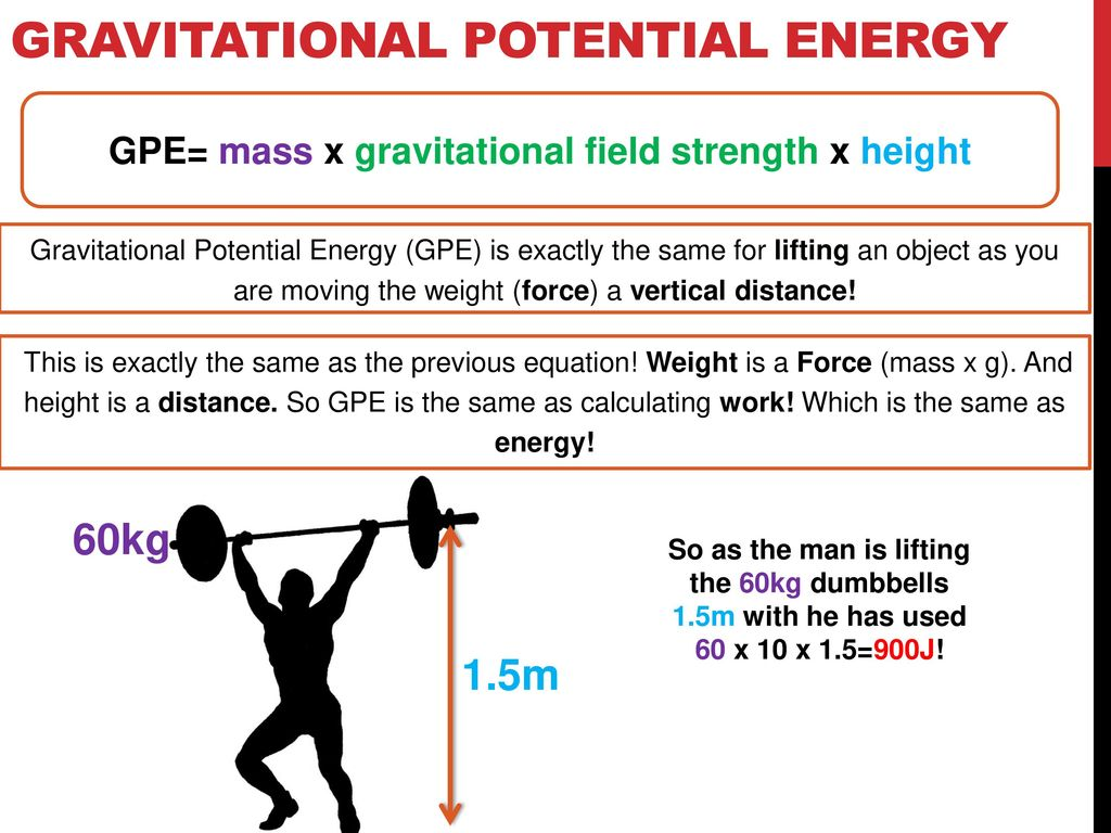 Year 12 Physics Summary Use This As A Reminder Of Content