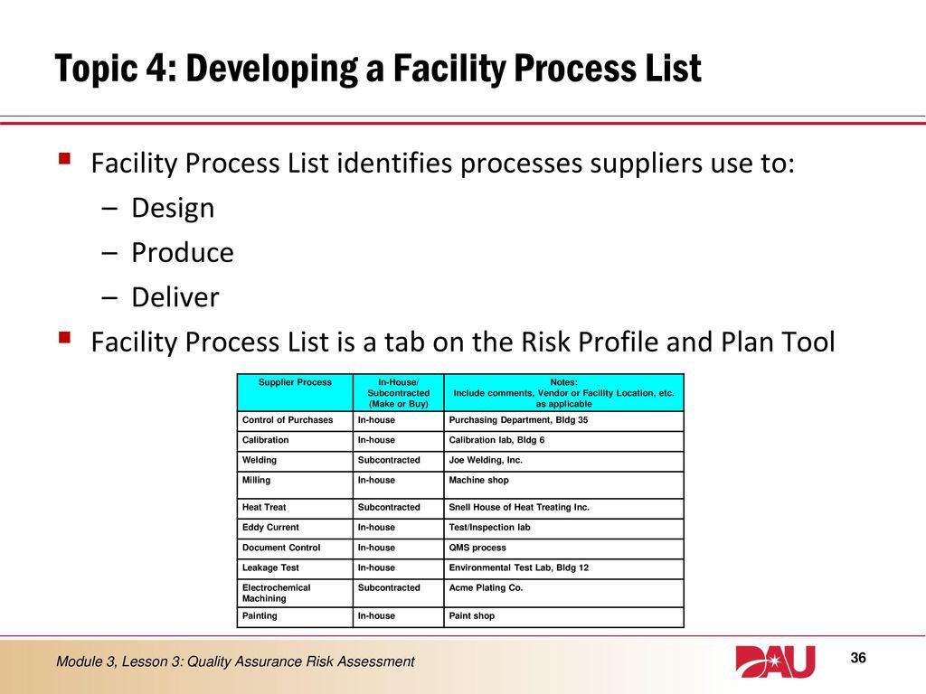 Lesson 3 Quality Assurance Risk Assessment
