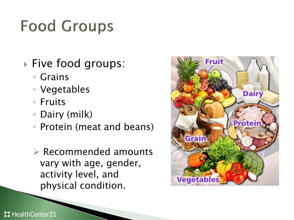 Lesson 2 Food Groups S Youtube Watch V L9ymkjk2qc U