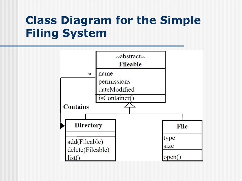 class diagram for text editor bone cell labeled uml an overview ppt download