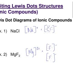 Ionic Bond Dot Diagram Ford Car Stereo Wiring Diagrams Chemical Bonding And Molecular Geometry Ppt Download