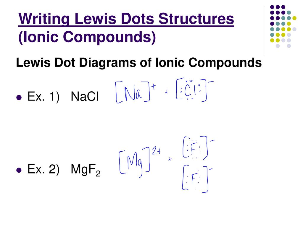 lewis dot diagram for a cation 1998 mitsubishi mirage stereo wiring chemical bonding and molecular geometry ppt download