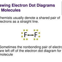 Double Bond Electron Dot Diagram 220v 2 Phase Wiring Chemical Bonding And Molecular Geometry Ppt Download