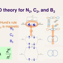 Molecular Orbital Energy Diagram For F2 Toyota 4runner Wiring Radio Lecture 27 Theory Iii Ppt Download