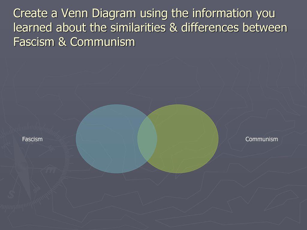 socialism and capitalism venn diagram easy origami car communism vs fascism gecce tackletarts co