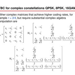 Constellation Diagram Of 16 Psk Goat Intestines Diversity Receivers Mimo Space Time Block Codes Ppt