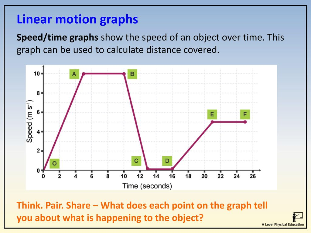 1 3 B Linear Angular Amp Projectile Motion