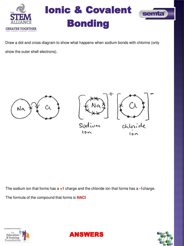 sodium chloride dot diagram lewis for bromine as level chemistry bonding ppt download