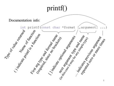 The printf Method The printf method is another way to