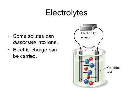 ELECTROCHEMISTRY PHYSICAL CHEMISTRY B.Sc FIRST YEAR SECOND
