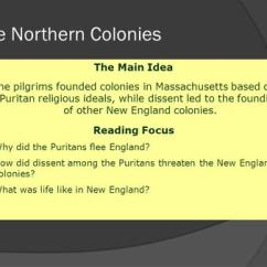 Pilgrims Vs Puritans Venn Diagram F150 Wiring 2010 And New England Objective 1 Compare The Development Of Northern Colonies Main Idea Founded In Massachusetts Based On Puritan Religious