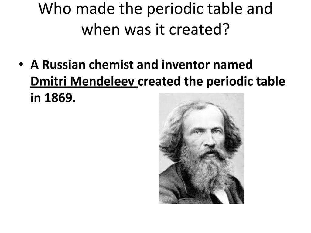 Copper Periodic Table Of Elements Amu