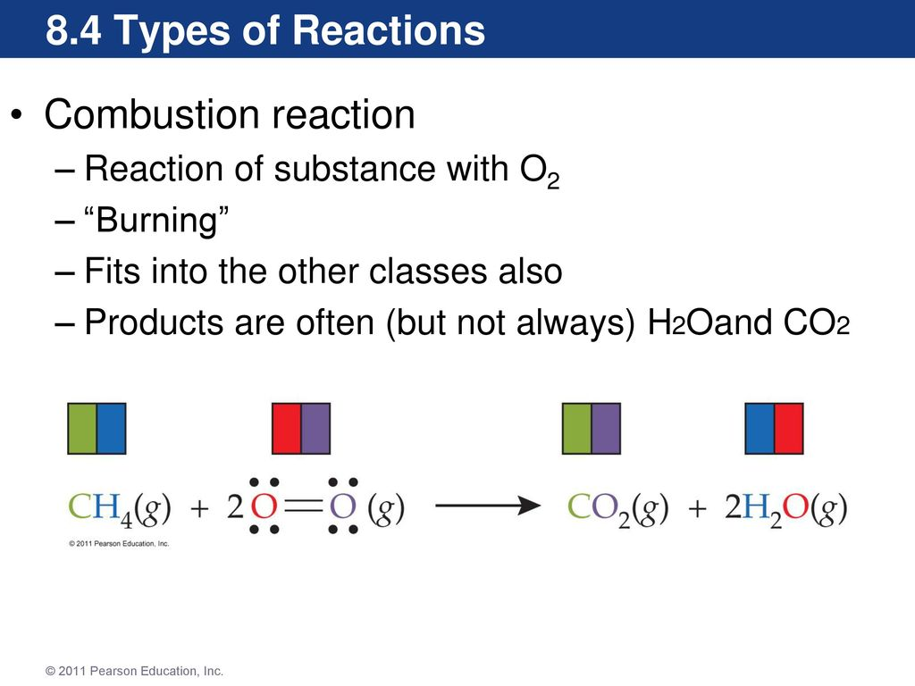 Chapter 8 Chemical Reactions