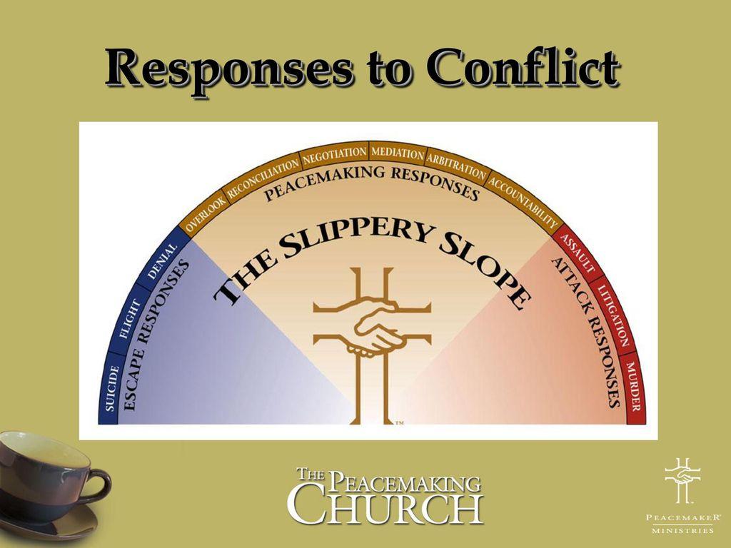 Peacemaker Slippery Slope Diagram