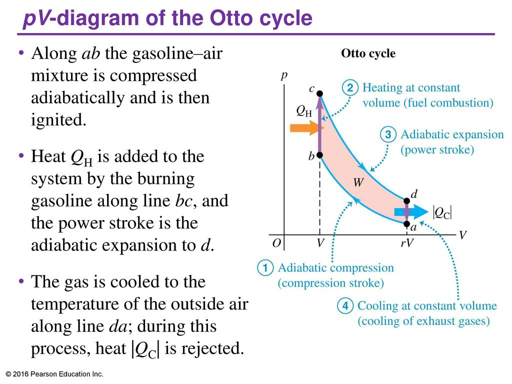 pv and ts diagram of diesel cycle rickenbacker 4001 wiring the second law thermodynamics ppt video online download