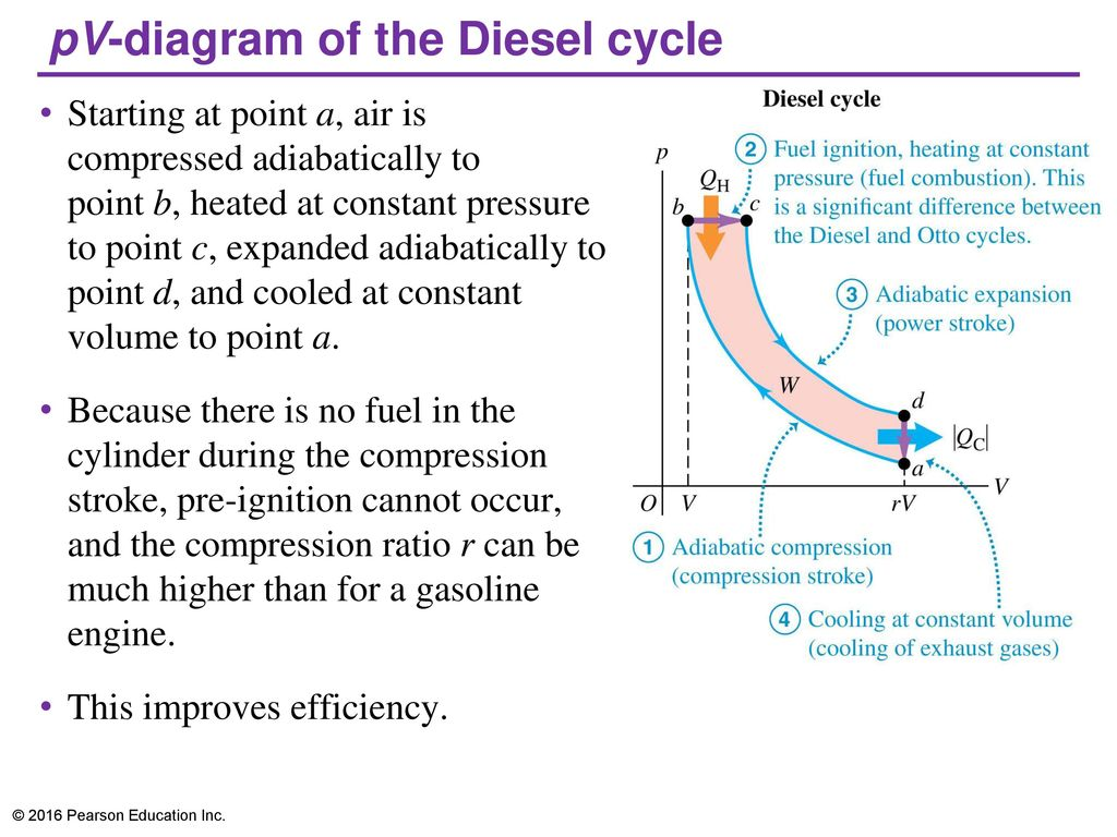 pv and ts diagram of diesel cycle 2010 subaru impreza radio wiring the second law thermodynamics ppt video online download