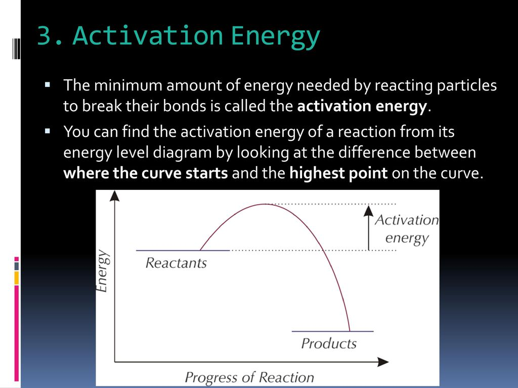 what is an energy level diagram ford fiesta 2006 radio wiring changes chemistry topic ppt download