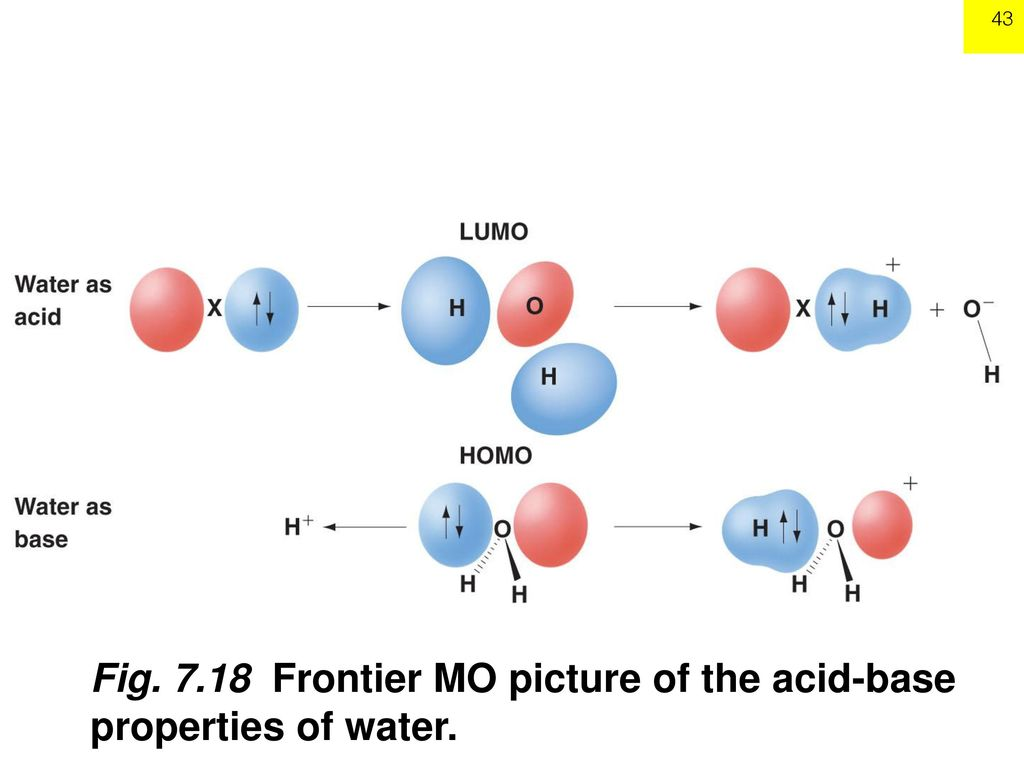 molecular orbital diagram of oh rv trailer plug wiring 1 chapter 7 orbitals and chemical bonding ii the
