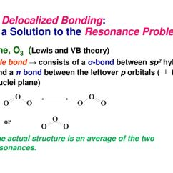 Molecular Orbital Diagram Of Oh Husqvarna 240 Chainsaw Parts 1 Chapter 7 Orbitals And Chemical Bonding Ii The