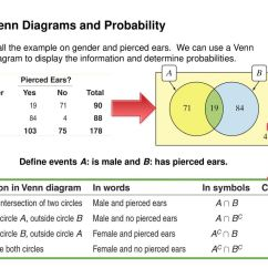 Probability Determining Probabilities Using Tree Diagrams 4 Way Wire Diagram And Random Variables Ppt Download