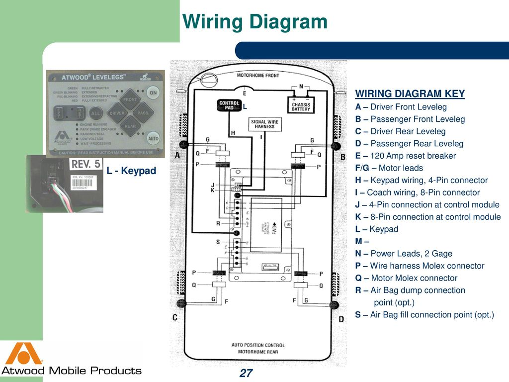 molex wiring diagram 2002 lincoln town car air suspension auto position levelegs ppt download