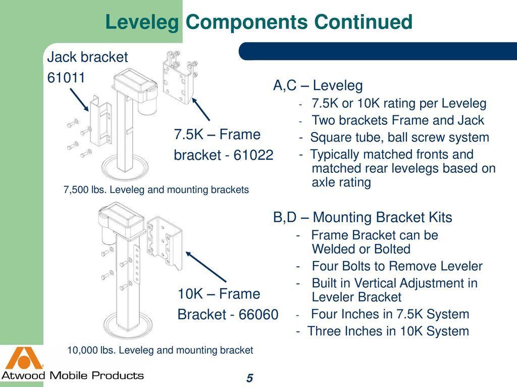 15 coleman mach wiring diagram coleman mach ac diagram