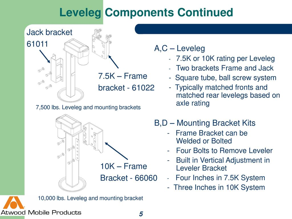 Leveleg+Components+Continued?resize=665%2C499 atwood water heater gc6aa 10e wiring diagram wiring diagram  at honlapkeszites.co