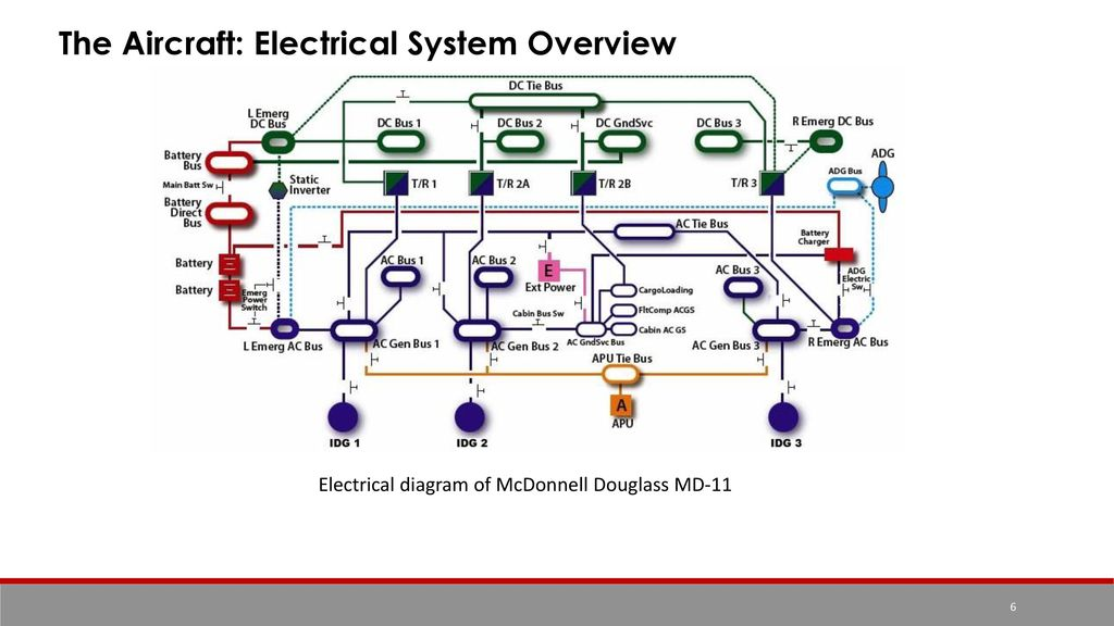 dc to ac inverter diagram jvc wiring car stereo investigation of the swissair 111 disaster university alabama - ppt download