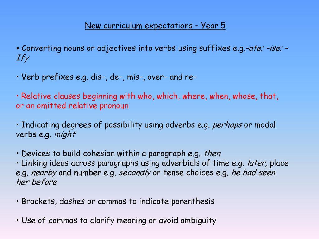 Spelling Punctuation Grammar