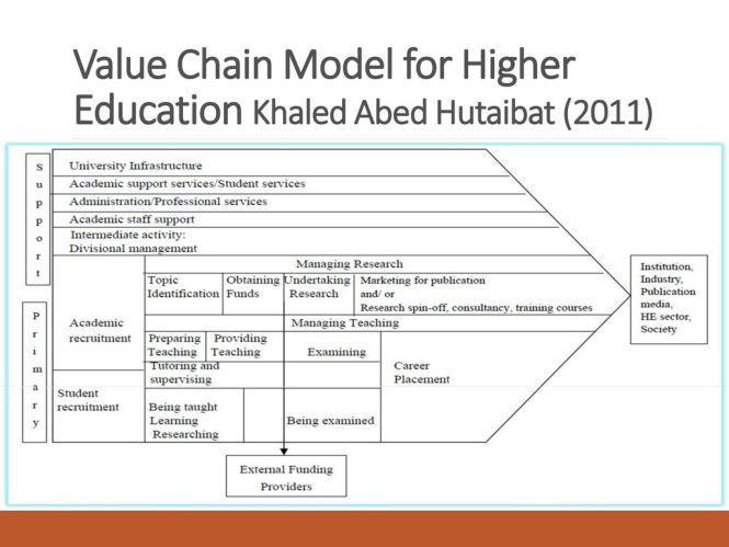 apple value chain analysis model best chain 2018