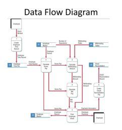 oreck vac wiring diagrams schematic diagrams oreck sweeper diagram oreck vacuum wiring diagram [ 1024 x 768 Pixel ]