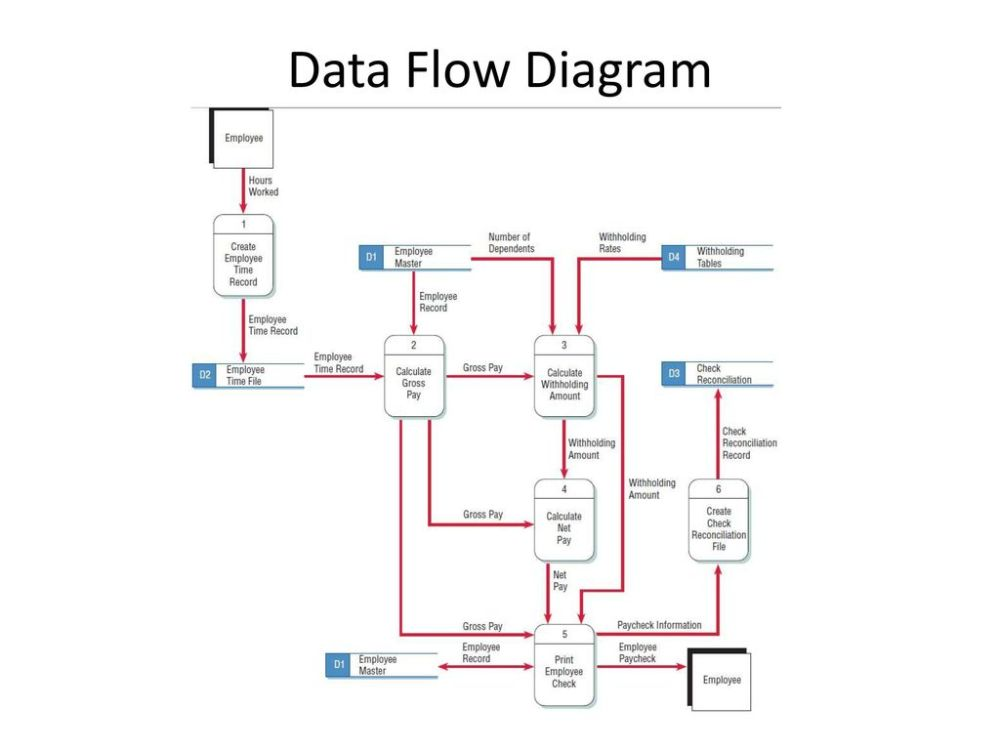 medium resolution of oreck vac wiring diagrams schematic diagrams oreck sweeper diagram oreck vacuum wiring diagram