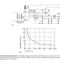 Ground Fault Circuit Interrupter Wiring Diagram Dynisco Pressure Transducer Chapter 14 Electrical Safety Ppt Download