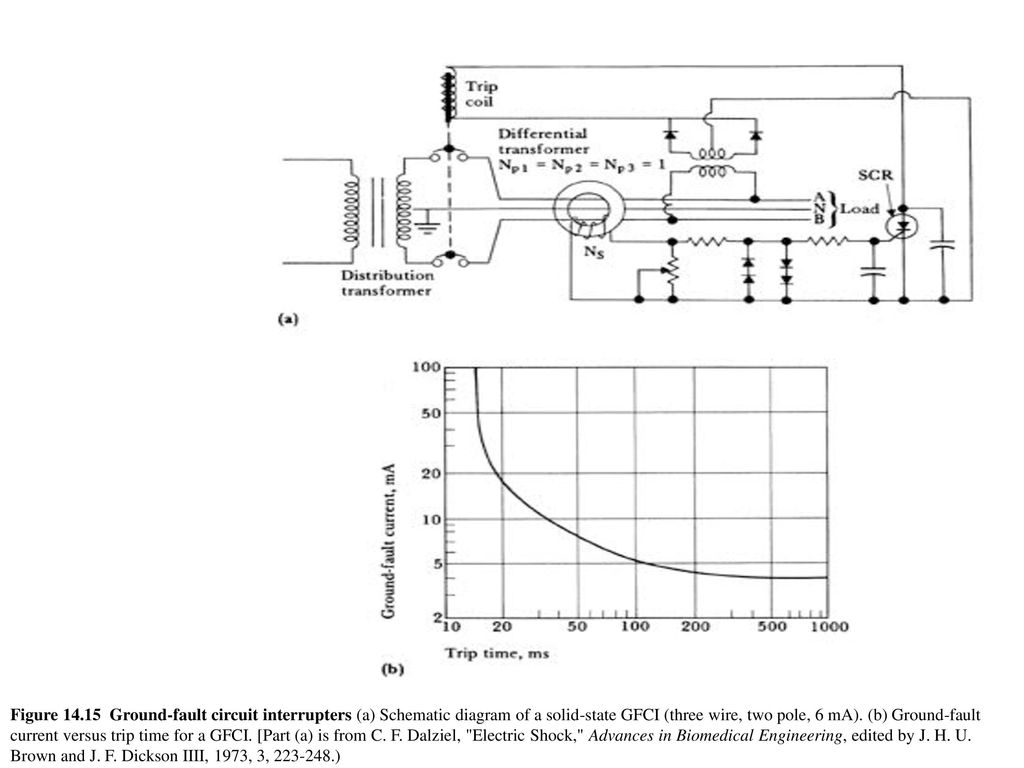 2 pole 3 wire grounding diagram sony cdx gt320 wiring chapter 14 electrical safety ppt download