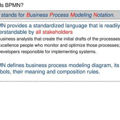 Diagram Example Business Process Modeling Notation Motor Control Panel Wiring Introduction To Bpmn Ppt Video Online Download