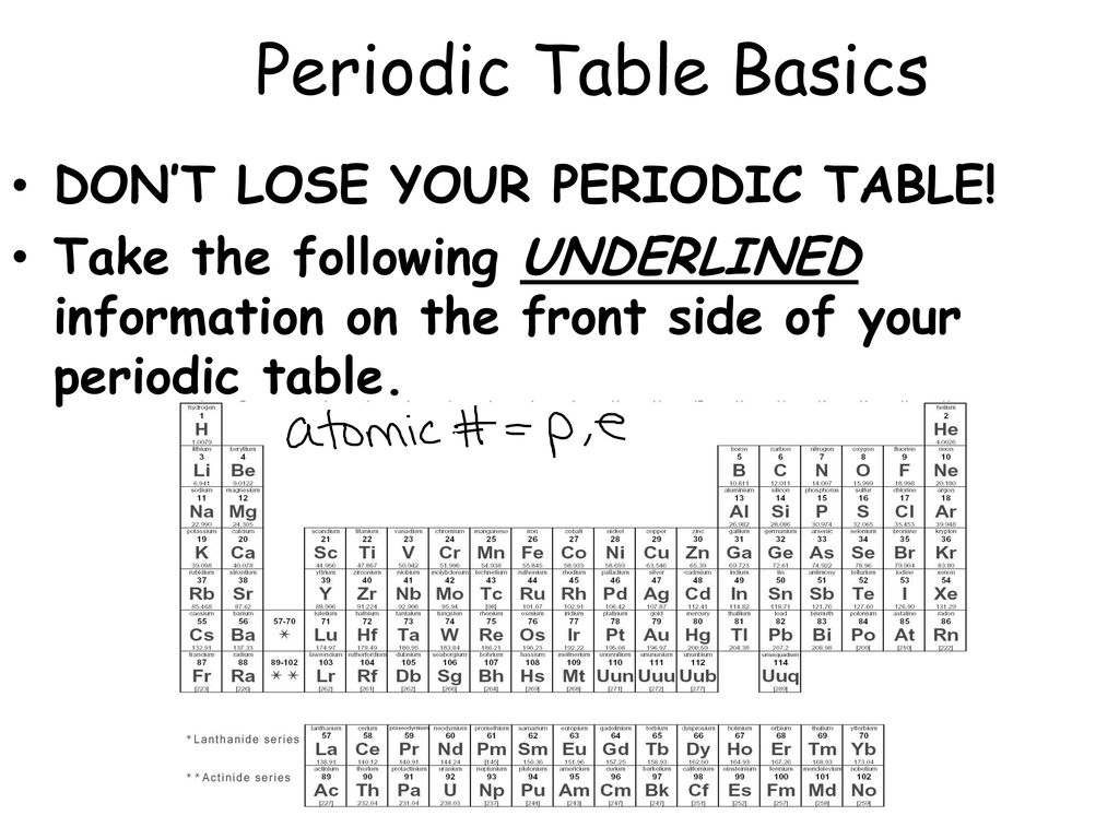 Unit 2 Physic L Science Toms Nd Periodic T Ble Ppt Downlo D