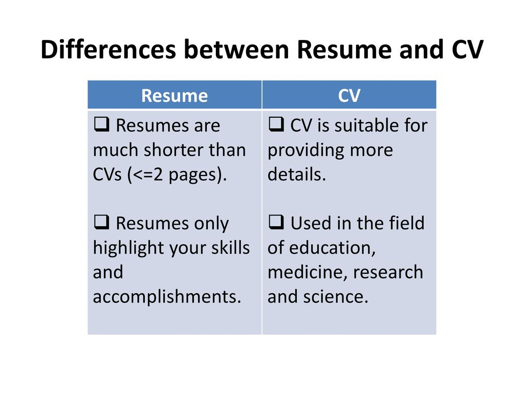 Difference Between Bio Data Resume And Cv Difference Between Resume And Cv Nmdnconference
