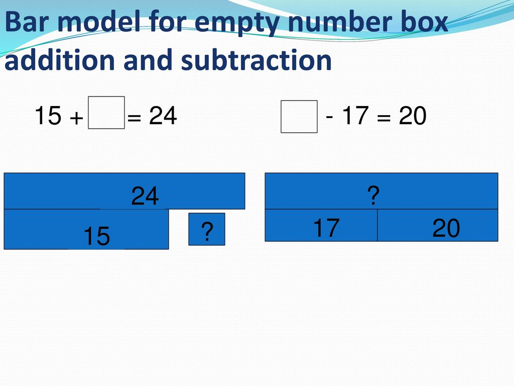 Image result for addition and subtraction fact families bar model