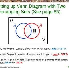 Sets And Venn Diagrams Powerpoint 99 Mercury Cougar Fuse Box Diagram Welcome To Mm150  Unit 2 Seminar Ppt Download