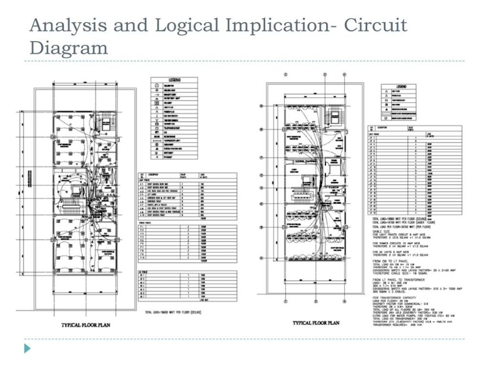 medium resolution of electrical distribution system in office building ppt