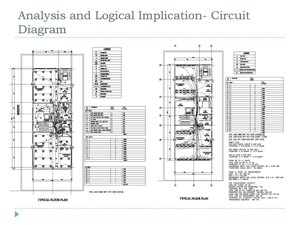 hight resolution of electrical distribution system in office building ppt
