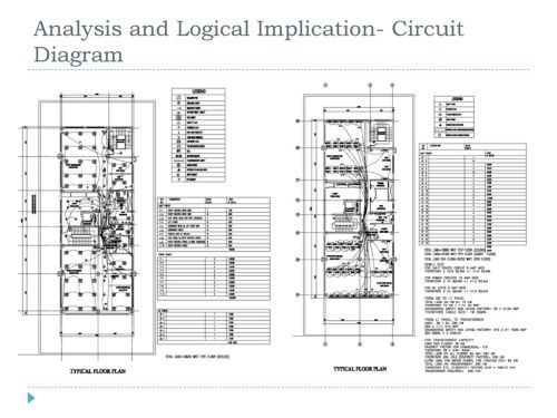 small resolution of electrical distribution system in office building ppt